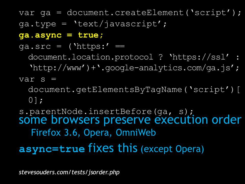 var ga = document.createElement('script'); ga.type = 'text/javascript'; ga.async = true; ga.src = ('https:' == document.location.protocol .