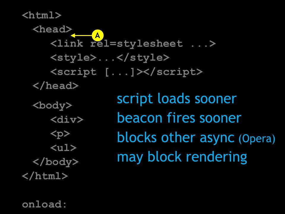 ... onload: A script loads sooner beacon fires sooner blocks other async (Opera) may block rendering