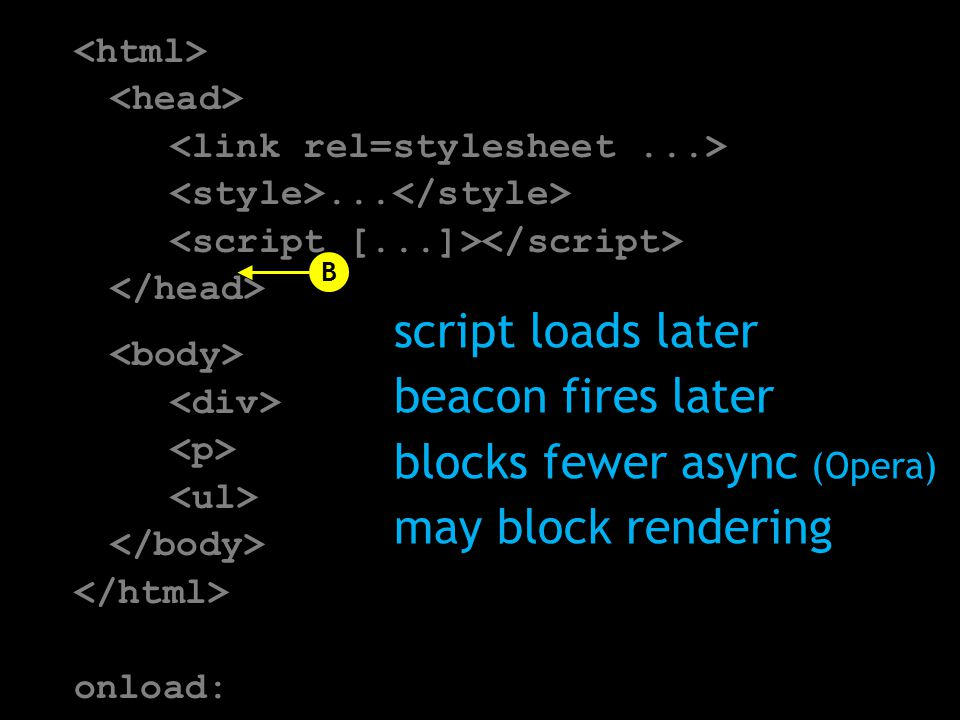 ... onload: B script loads later beacon fires later blocks fewer async (Opera) may block rendering