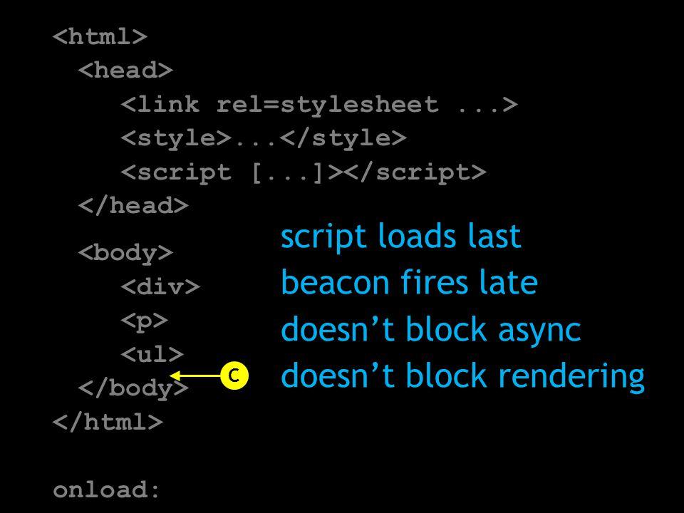 ... onload: C script loads last beacon fires late doesn't block async doesn't block rendering