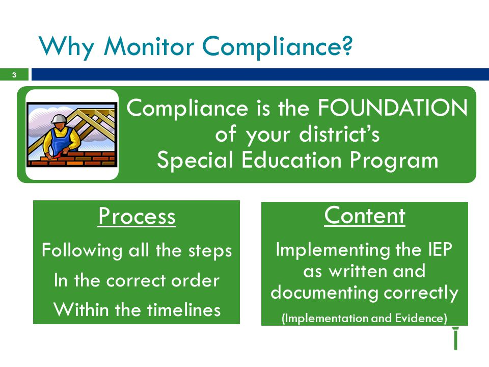 Why Monitor Compliance.