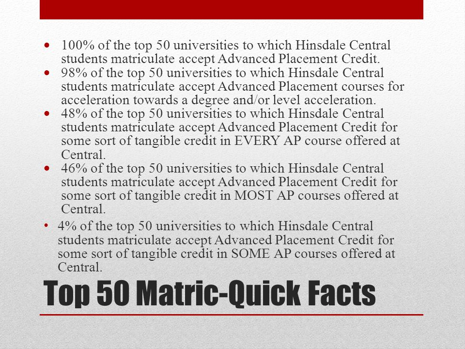 Top 50 Matric-Quick Facts  100% of the top 50 universities to which Hinsdale Central students matriculate accept Advanced Placement Credit.