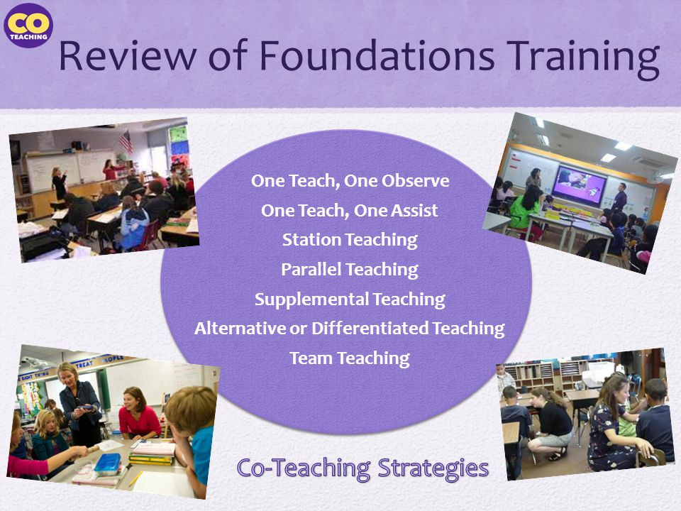 Review of Foundations Training One Teach, One Observe One Teach, One Assist Station Teaching Parallel Teaching Supplemental Teaching Alternative or Di