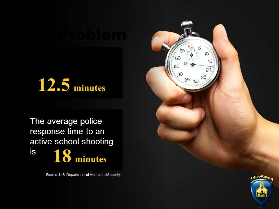 The Problem The average school shooting lasts only Source: U.S.