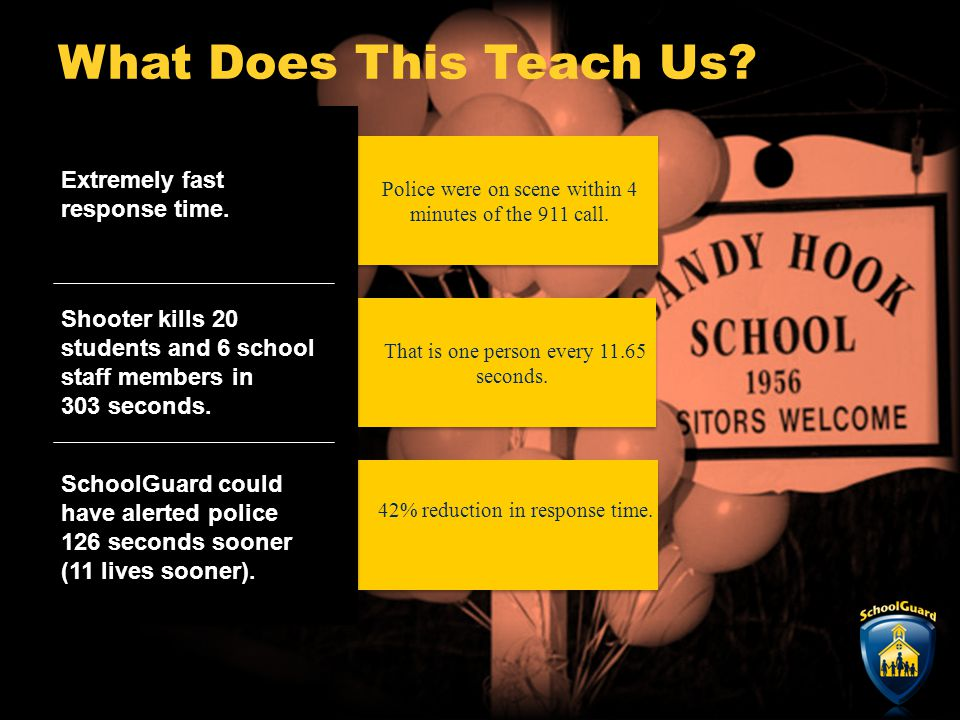 Time Line Case Study Sandy Hook Elementary School Main office staff reports hearing glass breaking and seeing the shooter.