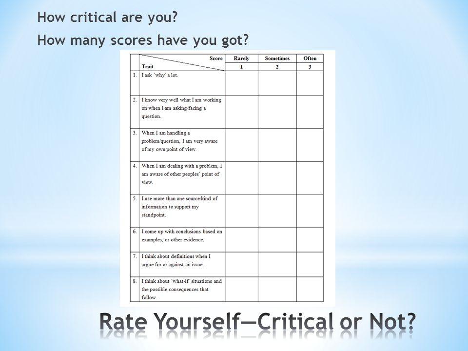 How critical are you? How many scores have you got?