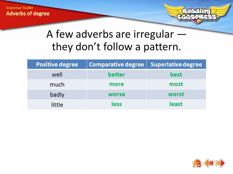 Grammar Toolkit A few adverbs are irregular — they don't follow a pattern. Positive degreeComparative degreeSuperlative degree well much badly little