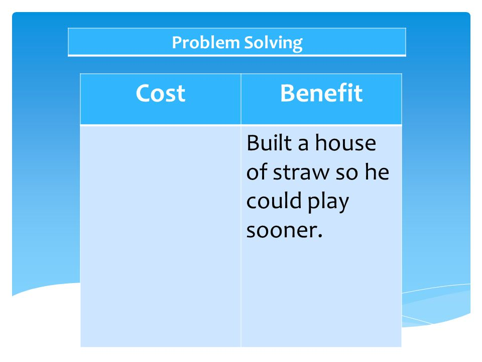 CostBenefit Built a house of straw so he could play sooner. Problem Solving