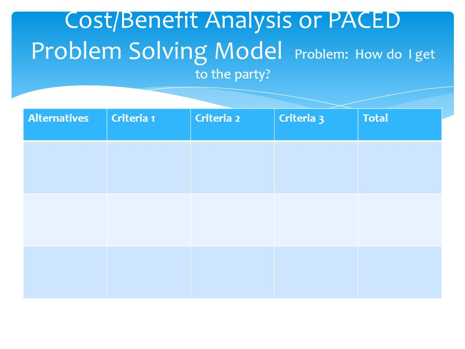 Cost/Benefit Analysis or PACED Problem Solving Model Problem: How do I get to the party.