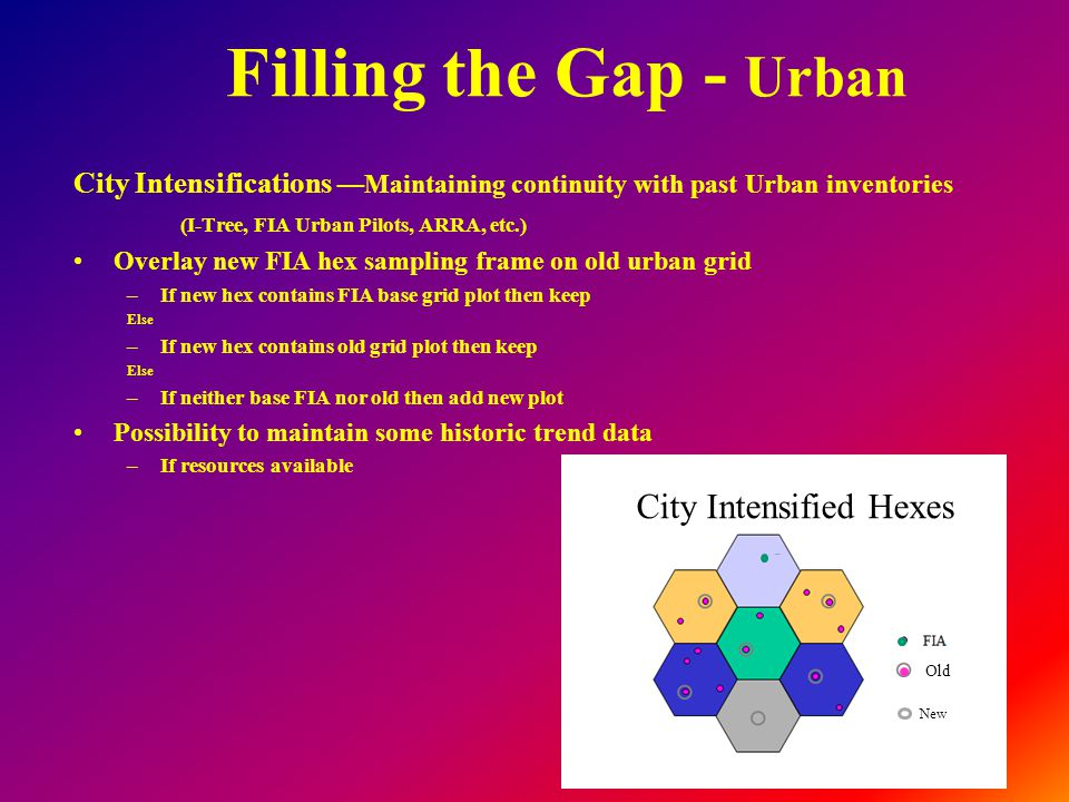 Filling the Gap - Urban City Intensifications —Maintaining continuity with past Urban inventories (I-Tree, FIA Urban Pilots, ARRA, etc.) Overlay new FIA hex sampling frame on old urban grid –If new hex contains FIA base grid plot then keep Else –If new hex contains old grid plot then keep Else –If neither base FIA nor old then add new plot Possibility to maintain some historic trend data –If resources available City Intensified Hexes Old New