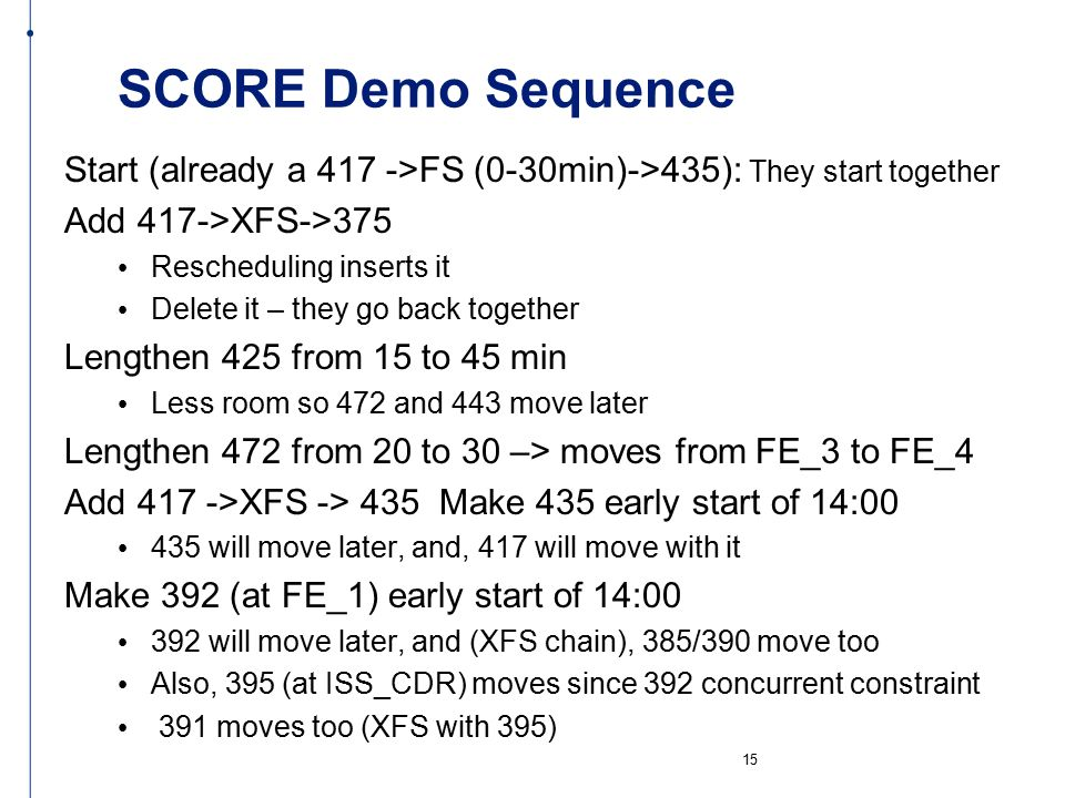 SCORE Demo Sequence Start (already a 417 ->FS (0-30min)->435): They start together Add 417->XFS->375 Rescheduling inserts it Delete it – they go back together Lengthen 425 from 15 to 45 min Less room so 472 and 443 move later Lengthen 472 from 20 to 30 –> moves from FE_3 to FE_4 Add 417 ->XFS -> 435 Make 435 early start of 14:00 435 will move later, and, 417 will move with it Make 392 (at FE_1) early start of 14:00 392 will move later, and (XFS chain), 385/390 move too Also, 395 (at ISS_CDR) moves since 392 concurrent constraint 391 moves too (XFS with 395) 15