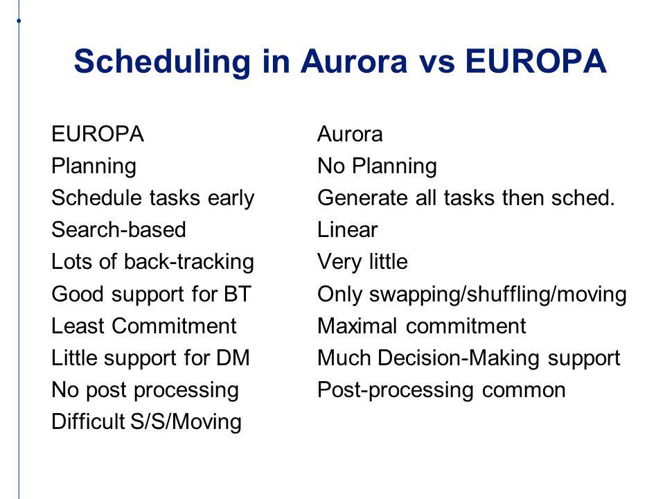 Scheduling in Aurora vs EUROPA EUROPAAurora PlanningNo Planning Schedule tasks earlyGenerate all tasks then sched.