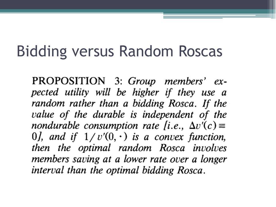 Bidding versus Random Roscas