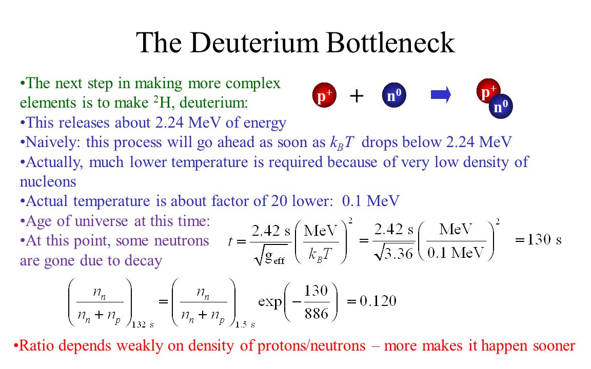 The Deuterium Bottleneck The next step in making more complex elements is to make 2 H, deuterium: This releases about 2.24 MeV of energy Naively: this process will go ahead as soon as k B T drops below 2.24 MeV Actually, much lower temperature is required because of very low density of nucleons Actual temperature is about factor of 20 lower: 0.1 MeV Age of universe at this time: At this point, some neutrons are gone due to decay p+p+ n0n0 + p+p+ n0n0 Ratio depends weakly on density of protons/neutrons – more makes it happen sooner