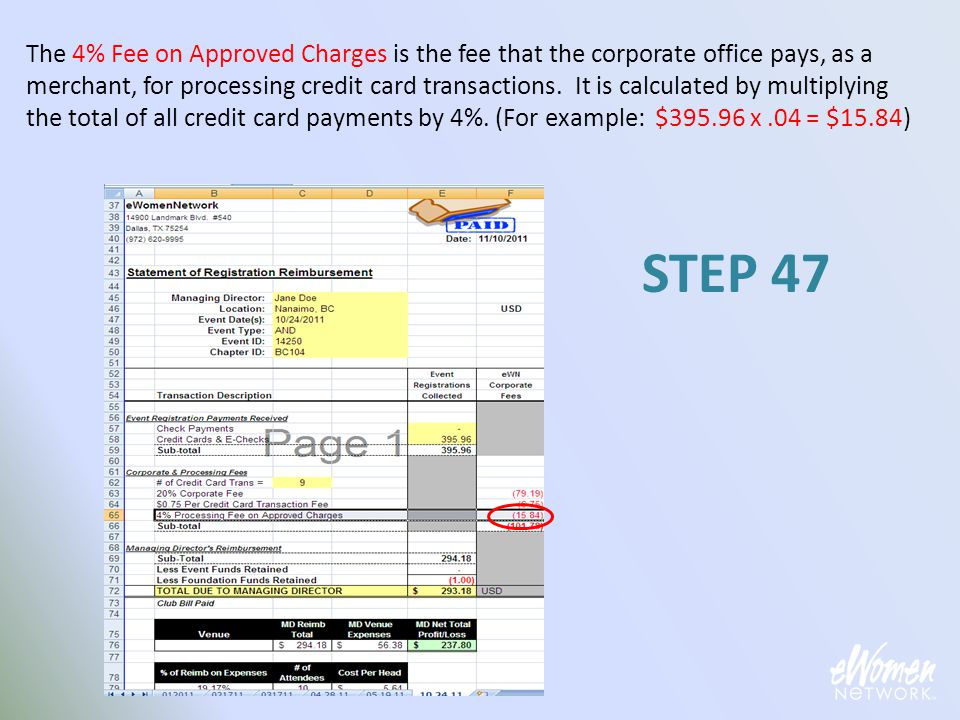 The 4% Fee on Approved Charges is the fee that the corporate office pays, as a merchant, for processing credit card transactions. It is calculated by