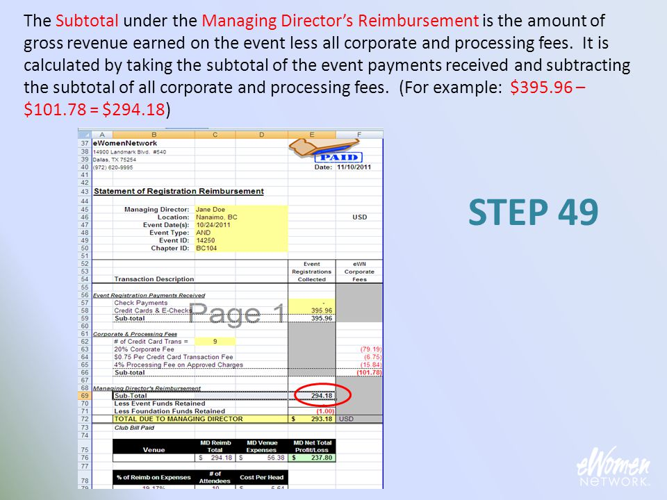 The Subtotal under the Managing Director's Reimbursement is the amount of gross revenue earned on the event less all corporate and processing fees. It