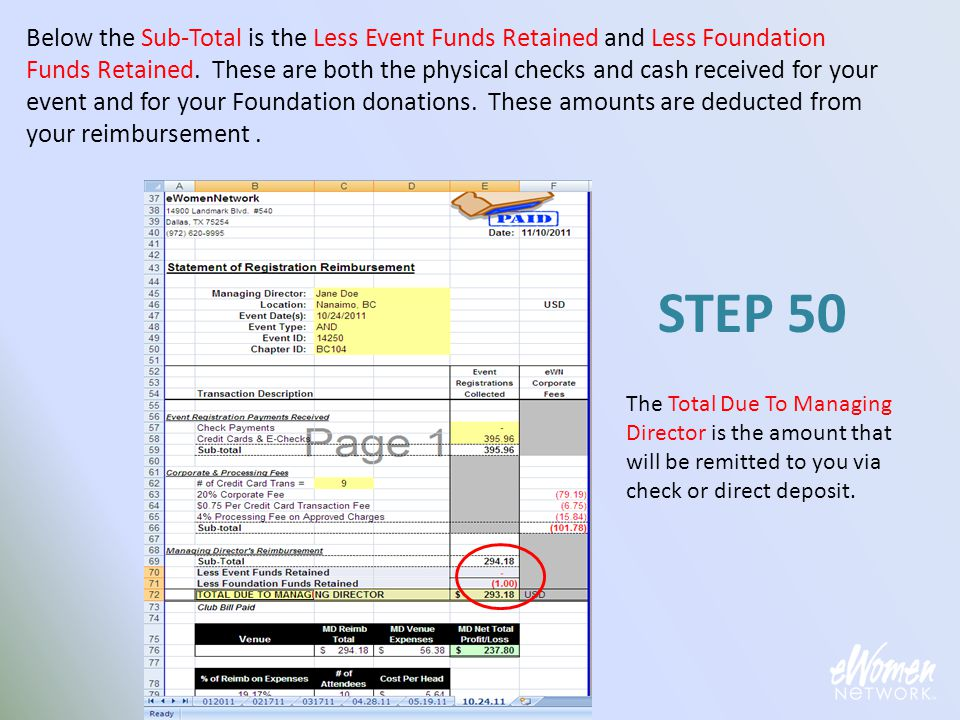 Below the Sub-Total is the Less Event Funds Retained and Less Foundation Funds Retained. These are both the physical checks and cash received for your