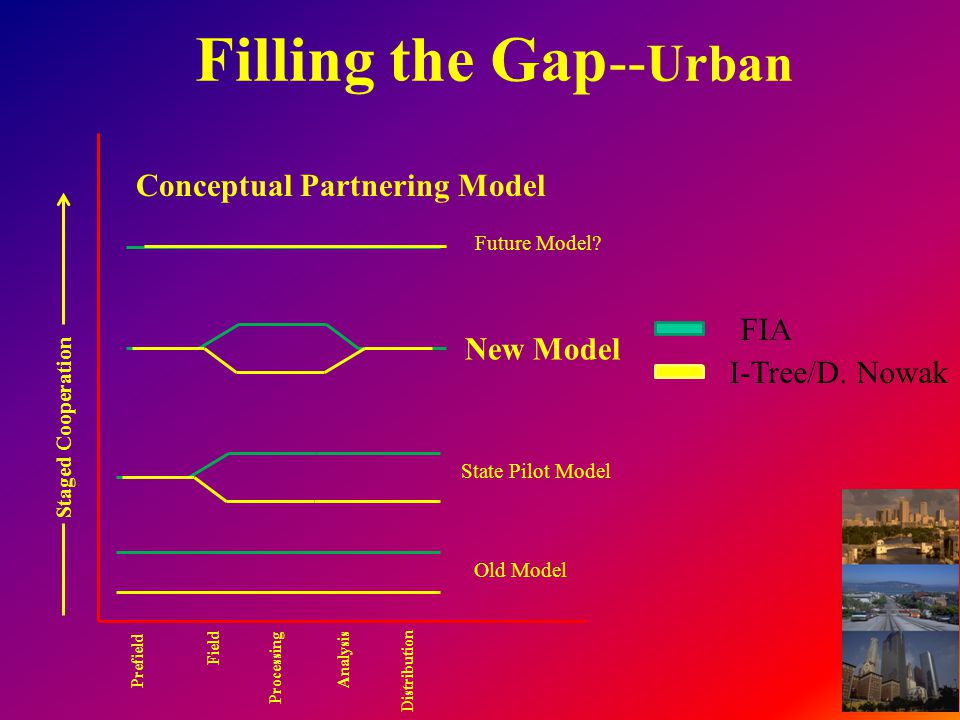 Filling the Gap -- Urban Prefield Field Processing Analysis Distribution Staged Cooperation FIA I-Tree/D.