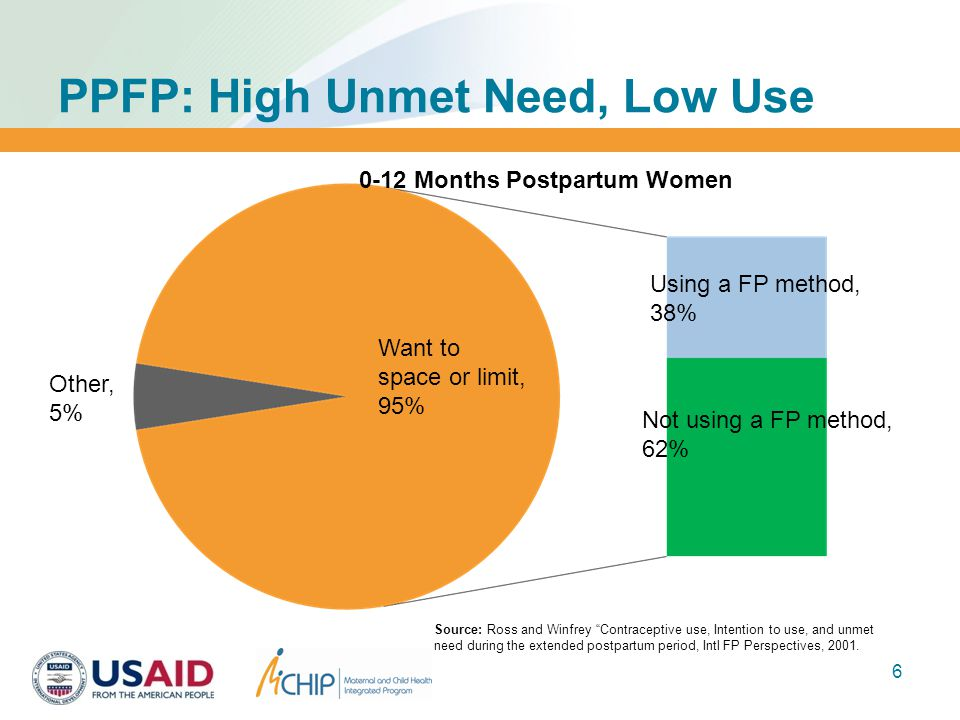 Case Example: Kenya (Bondo District) Formative assessment findings revealed:  Low continuation of EBF through 6 months  Partner and family support strongly influence FP uptake and EBF  Perceptions that EBF affects woman's libido and interferes with sex  Misconceptions around exclusive breastfeeding vis-à-vis HIV status.