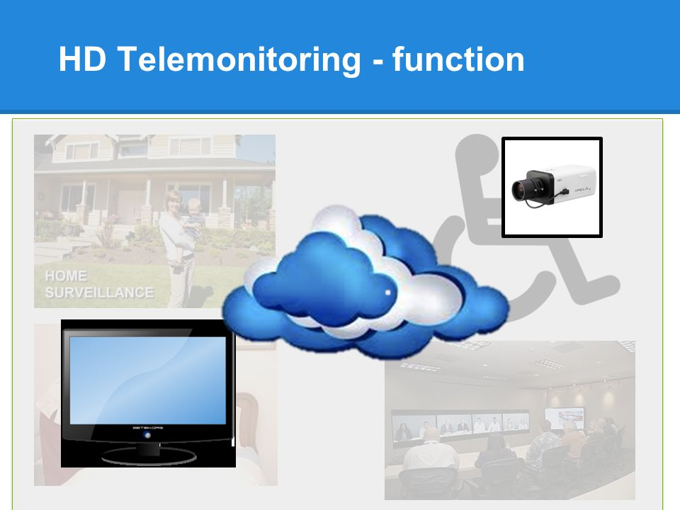 HD Telemonitoring - function Home surveillance Care/oversee of old/disabled Home recovery after surgery Videoconferencing/ telepresence