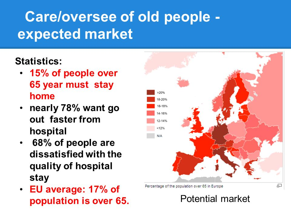 Care/oversee of old people - expected market Potential market Statistics: 15% of people over 65 year must stay home nearly 78% want go out faster from