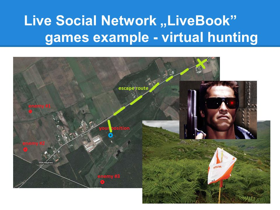 "Live Social Network ""LiveBook"" games example - virtual hunting"