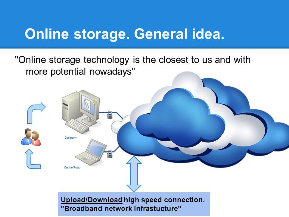 Online storage. General idea.