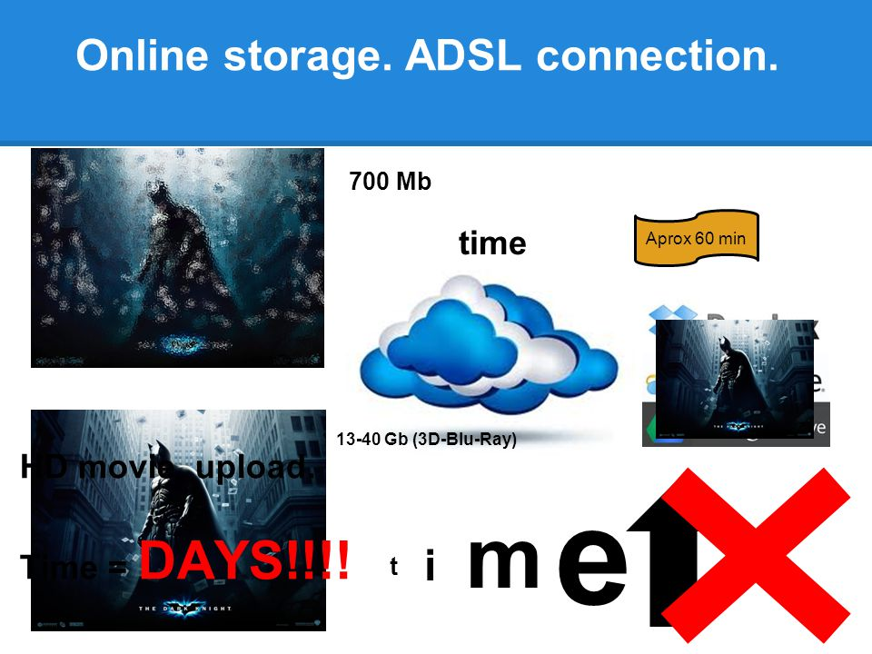 Online storage. ADSL connection. 700 Mb t i m e time Aprox 60 min HD movie upload. Time = DAYS!!!! 13-40 Gb (3D-Blu-Ray)