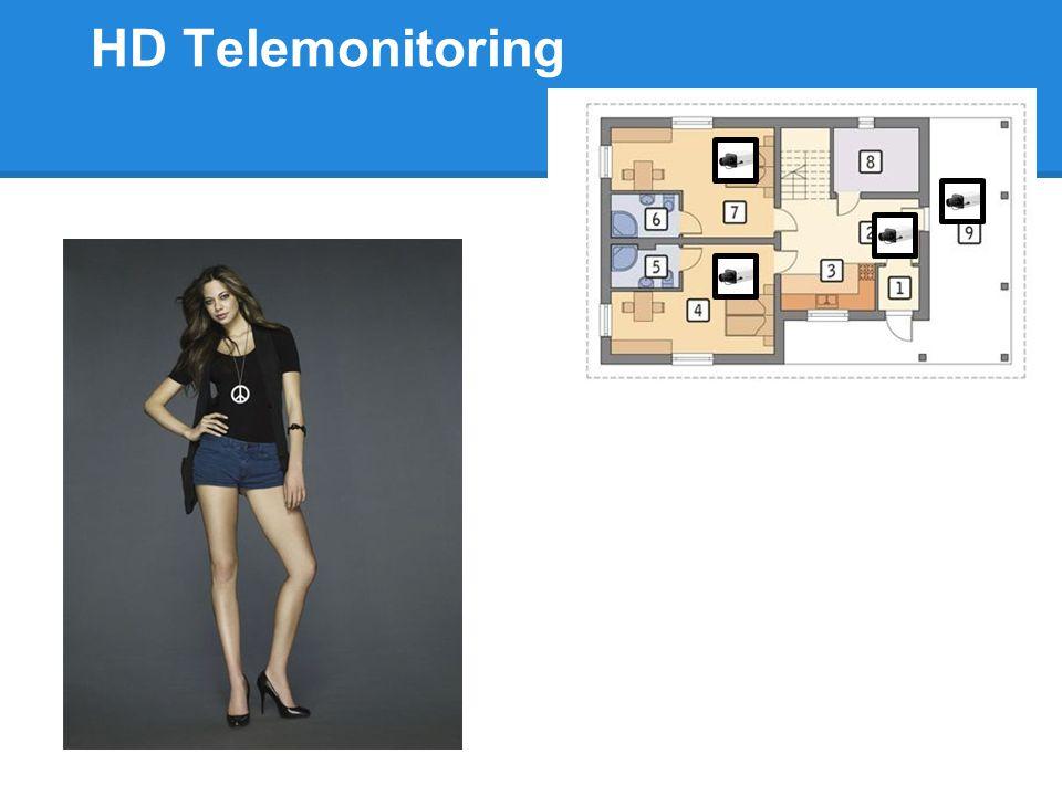 HD Telemonitoring