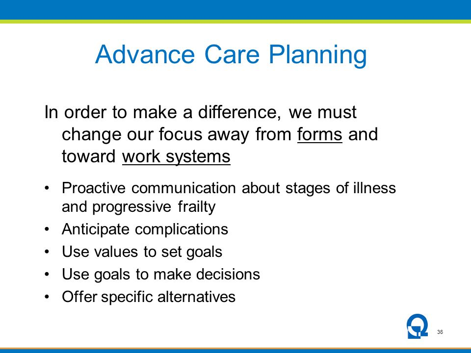 36 Advance Care Planning In order to make a difference, we must change our focus away from forms and toward work systems Proactive communication about
