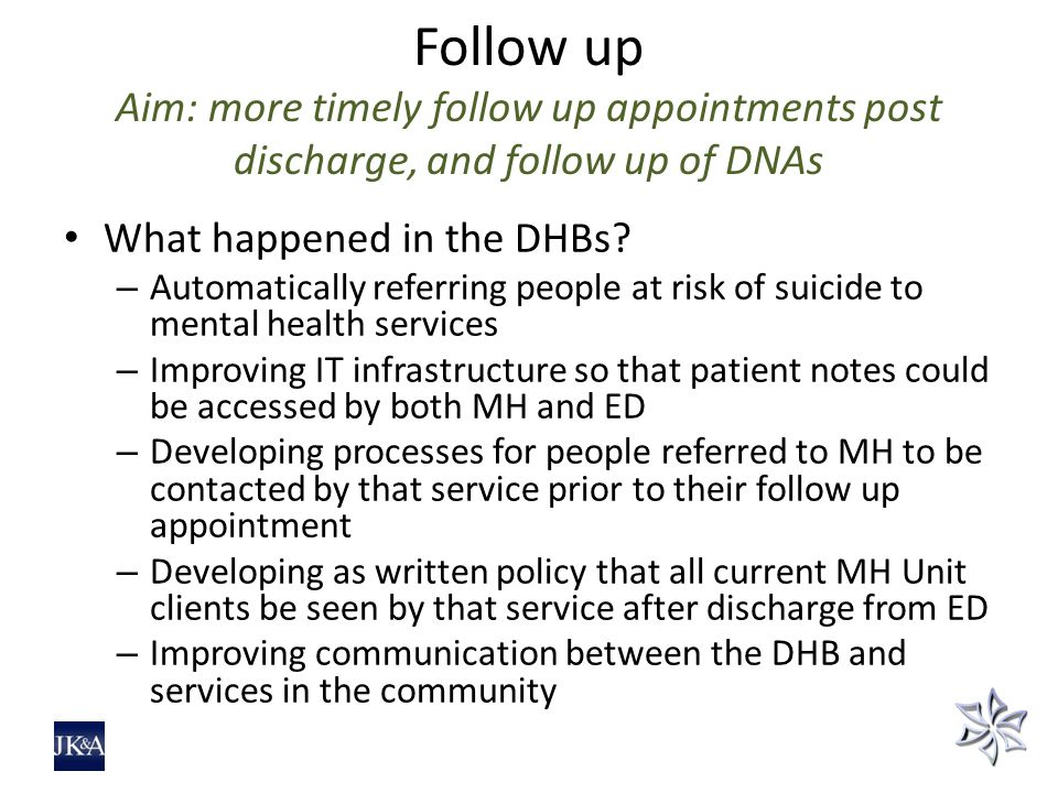 Follow up Aim: more timely follow up appointments post discharge, and follow up of DNAs What happened in the DHBs.