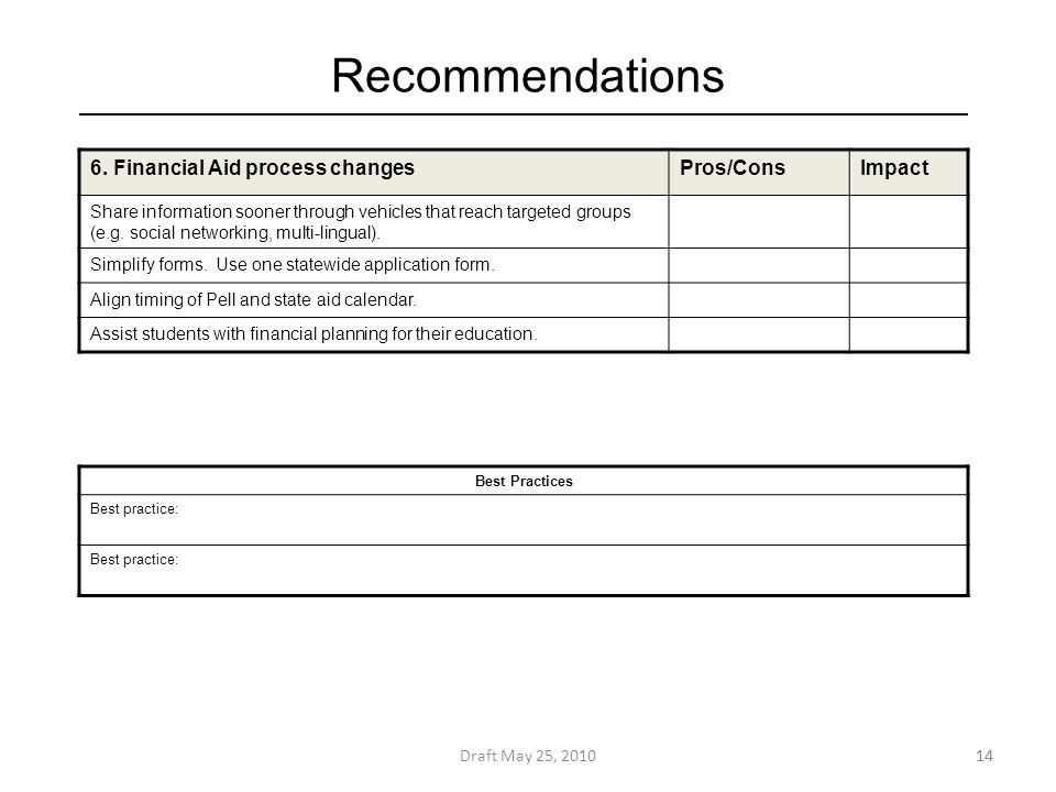 Recommendations Draft May 25, 201014 6.