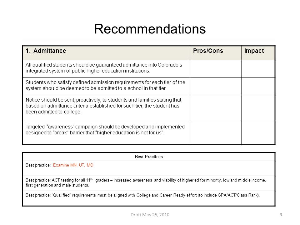 Recommendations Draft May 25, 20109 1.