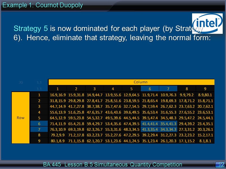 12 BA 445 Lesson B.5 Simultaneous Quantity Competition Strategy 5 is now dominated for each player (by Strategy 6).