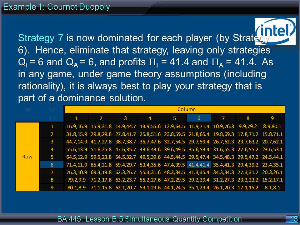 13 BA 445 Lesson B.5 Simultaneous Quantity Competition Strategy 7 is now dominated for each player (by Strategy 6).