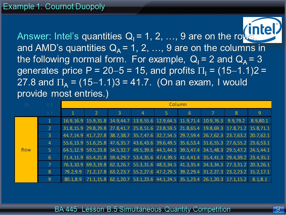 9 9 BA 445 Lesson B.5 Simultaneous Quantity Competition Answer: Intel's quantities Q I = 1, 2, …, 9 are on the rows, and AMD's quantities Q A = 1, 2, …, 9 are on the columns in the following normal form.