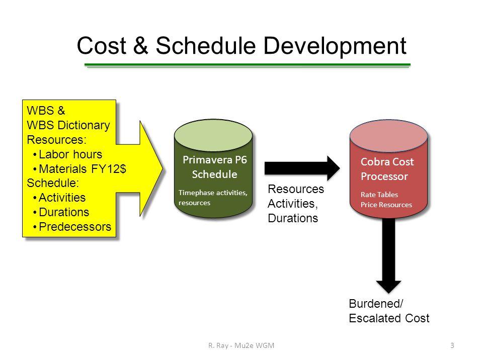 Cost & Schedule Development R.