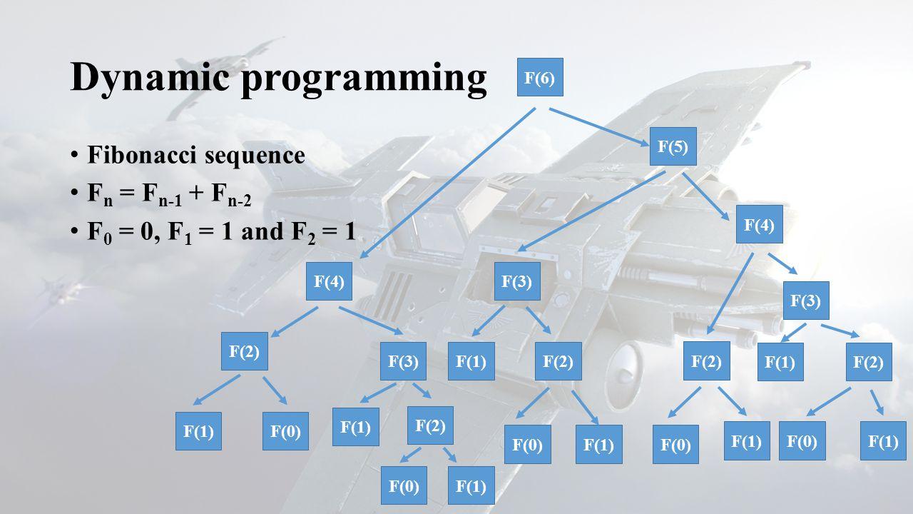 Dynamic programming Fibonacci sequence F n = F n-1 + F n-2 F 0 = 0, F 1 = 1 and F 2 = 1 F(6) F(4) F(5) F(3) F(4) F(3) F(1)F(2) F(0)F(1) F(2) F(0) F(1) F(2) F(0)F(1) F(2) F(0)F(1) F(2) F(1)F(0) F(1)