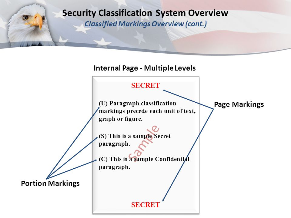 Internal Page - Multiple Levels Page Markings Portion Markings SECRET Sample (U) Paragraph classification markings precede each unit of text, graph or figure.