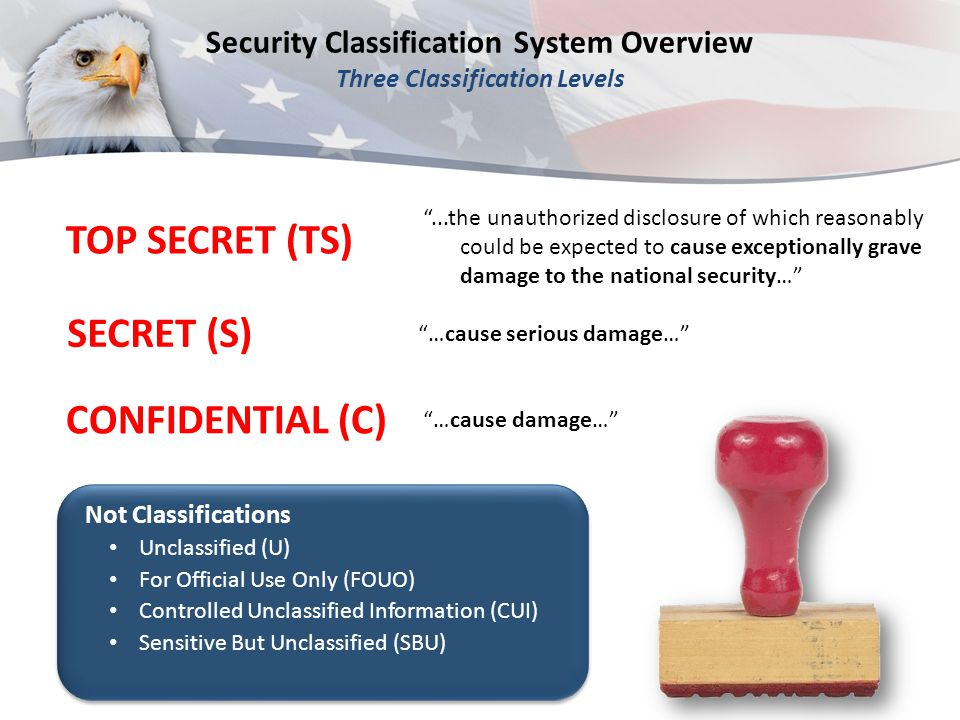 A Security Classification Guide (SCG) is prepared by the U.S.
