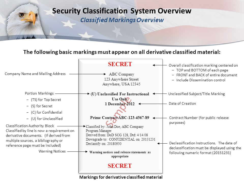 Security Classification System Overview Classified Markings Overview (cont.) FrontBack Top Bottom SECRET ABC Company 123 Anywhere Street Anywhere, USA 12345 Warning notices and release statements as appropriate SECRET Sample (U) Unclassified For Instructional Use Only 1 December 2012 Prime Contract ABC-123-4567-89 Classified by: John Doe, ABC Company Program Manager Derived from: DoD SCG 128, Dtd: 4/14/08 Downgrade to: CONFIDENTIAL on 20151231 Declassify on: 20180930 SECRET Sample
