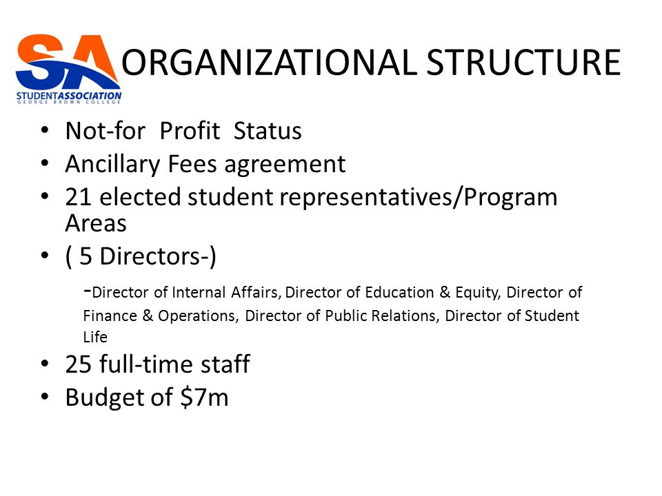 ORGANIZATIONAL STRUCTURE Not-for Profit Status Ancillary Fees agreement 21 elected student representatives/Program Areas ( 5 Directors-) - Director of Internal Affairs, Director of Education & Equity, Director of Finance & Operations, Director of Public Relations, Director of Student Life 25 full-time staff Budget of $7m