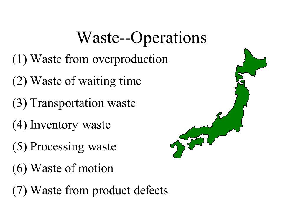 (1) Waste from overproduction (2) Waste of waiting time (3) Transportation waste (4) Inventory waste (5) Processing waste (6) Waste of motion (7) Wast