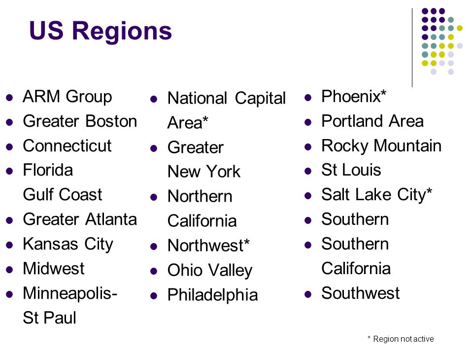 * Region not active US Regions ARM Group Greater Boston Connecticut Florida Gulf Coast Greater Atlanta Kansas City Midwest Minneapolis- St Paul Nation