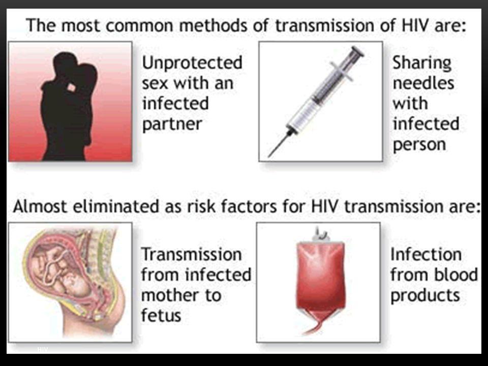 HIV 14