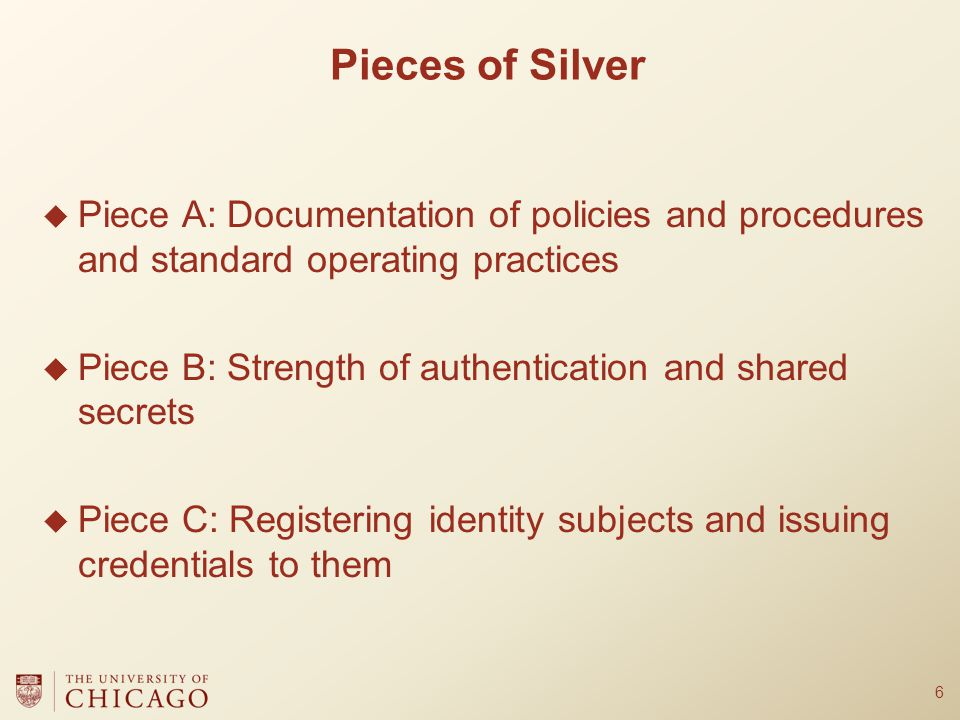  Piece A: Documentation of policies and procedures and standard operating practices  Piece B: Strength of authentication and shared secrets  Piece C: Registering identity subjects and issuing credentials to them 6 Pieces of Silver