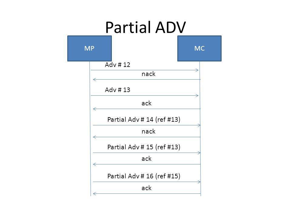 Partial ADV MPMC Adv # 12 nack Adv # 13 ack Partial Adv # 14 (ref #13) nack Partial Adv # 15 (ref #13) ack Partial Adv # 16 (ref #15) ack
