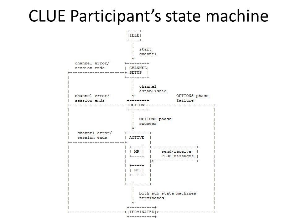 CLUE Participant's state machine