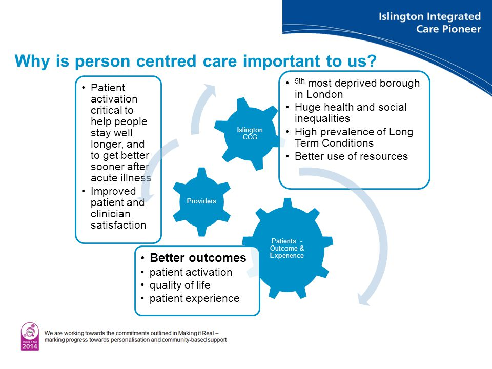 Why is person centred care important to us.