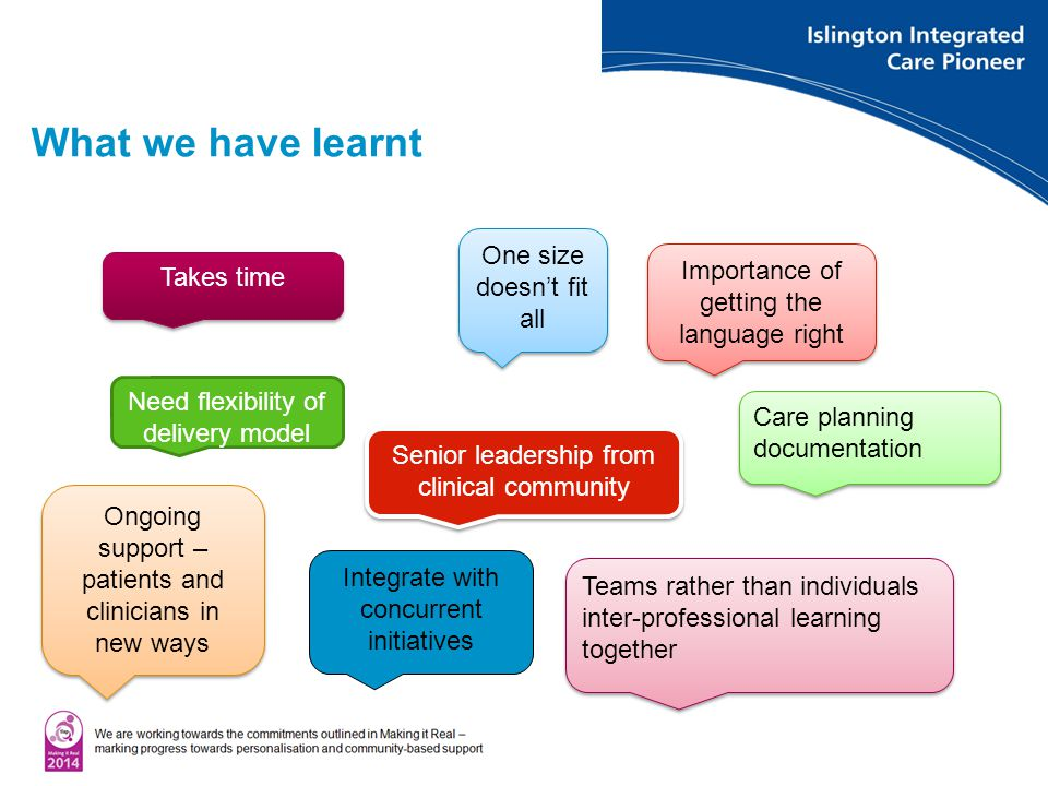 What we have learnt Takes time One size doesn't fit all Ongoing support – patients and clinicians in new ways Importance of getting the language right Care planning documentation Teams rather than individuals inter-professional learning together Integrate with concurrent initiatives Senior leadership from clinical community Need flexibility of delivery model